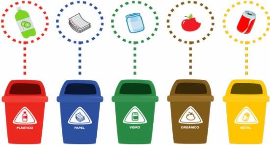 Ilustração sobre como descartar o lixo corretamente